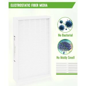 Fil-fresh New Design Filter R with Pet Pure Treatment, HPA300 True HEPA Value Combo Pack Compatible with Honeywell Air Purifier